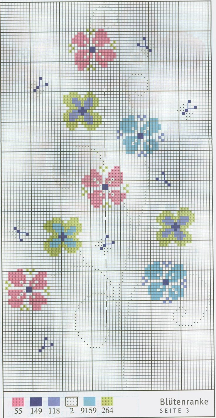 Cute flower motif free cross stitch pattern from www.coatscraft.pl