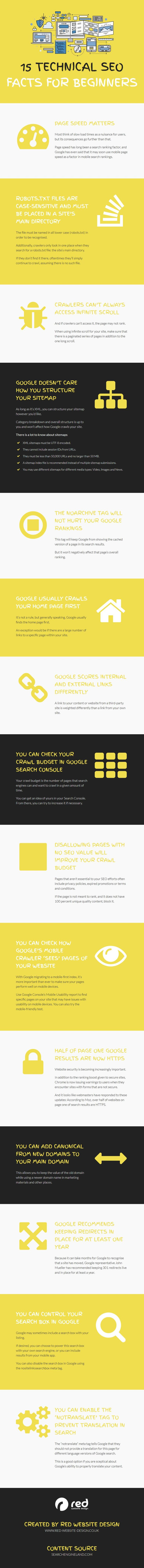Can Google Crawl Your Site? 15 Technical SEO Facts You Need to Know [Infographic]