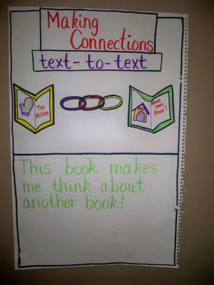 Making a ConnectionAnchor Charts, Chalk Talk, Make Connection, Reading Anchors Charts, High Heels, Making Connections, Classroom Ideas, Anchorcharts, Kindergarten Blog