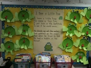 cute poem and love the paper plate frogs. beginning of the year activity? maybe do frog glyphs describing each student?