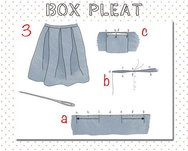 How to Mark, Lay, and Sew Various Types of Pleats #burdastyle #sewing #pattern #diy