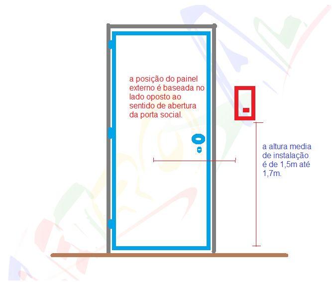 eletro alves-uberlandia portoes eletronicos-servicos-interfones-motor para portao