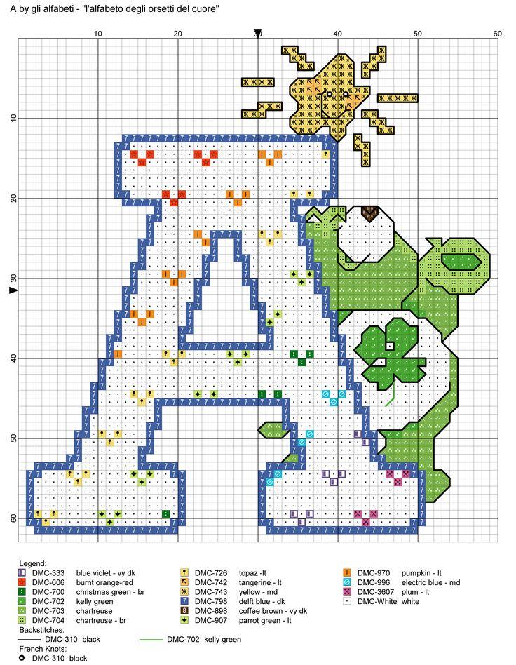 alfabeto degli orsetti del cuore: A
