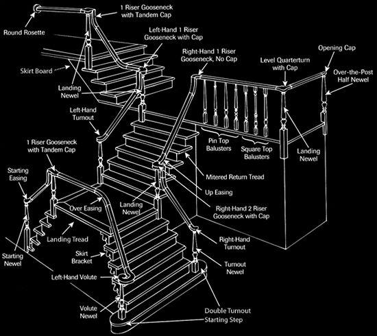 http://www.lingkarwarna.com/2017/06/mengenal-elemen-pembentuk-sebuah-tangga.html