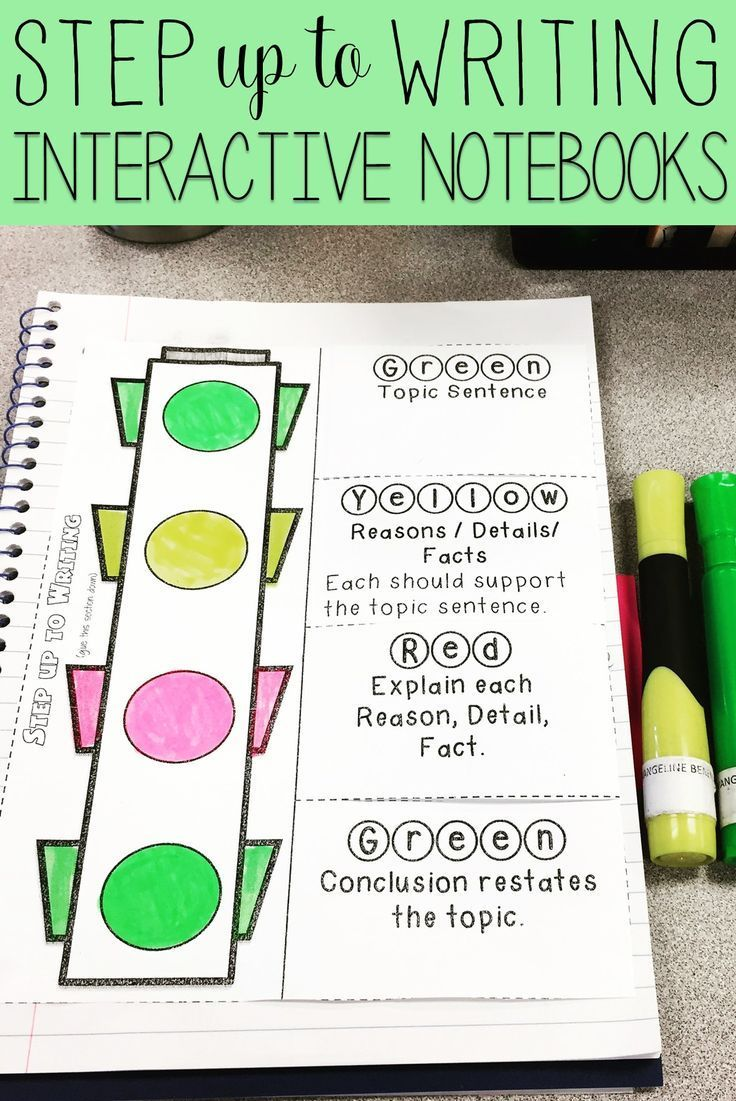 Use Interactive Notebooks to teach your students how to use the Step up to Writi…