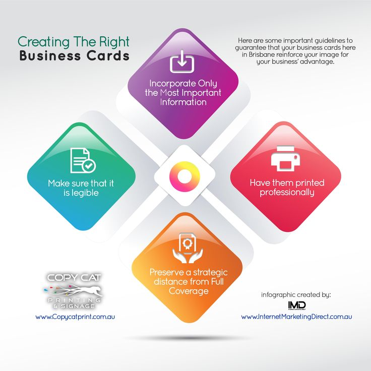 Creating The Right Business Cards
