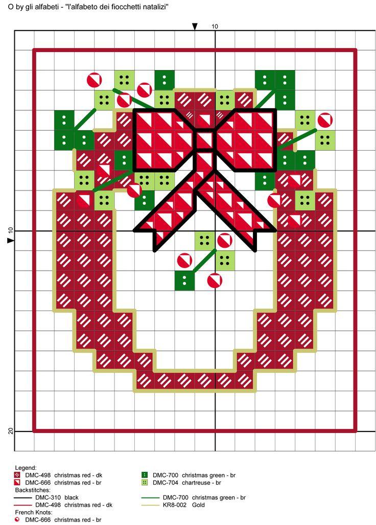 alfabeto dei fiocchetti natalizi O
