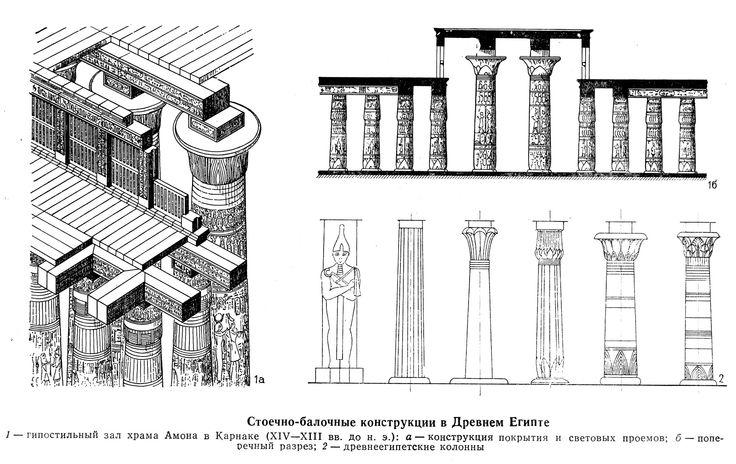 архитектурные чертежи колонн - Поиск в Google