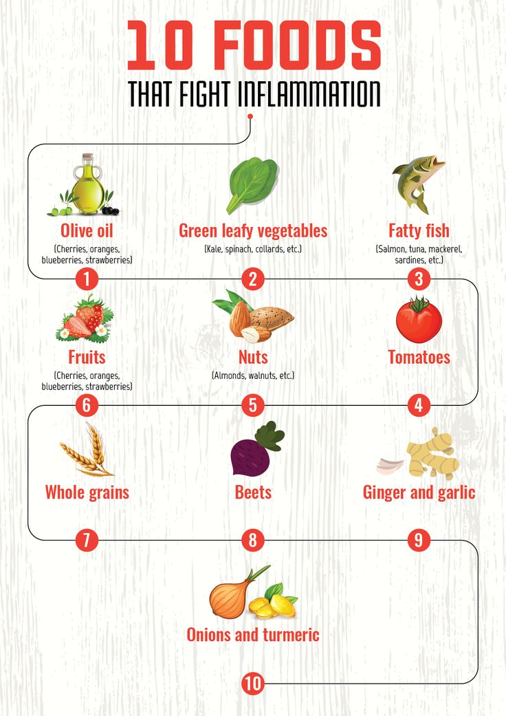 Foods That Fight Inflamation – Infographic
