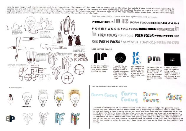 Playful experimentation with typography, imagery, symbols and shapes allows this student to generate a creative sketchbook page that clearly communicates their thought processes and development of ideas.