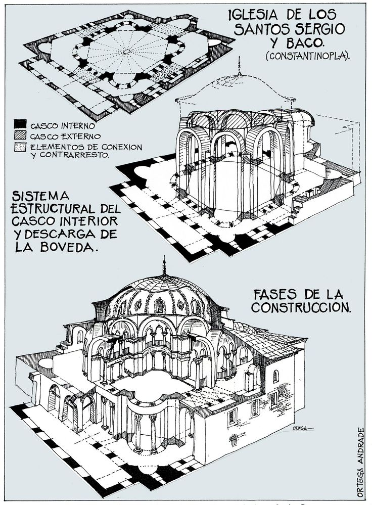 Arquitectura bizantina: Iglesia de los Santos Sergio y Baco, o pequeña Hagia Sofia. Esquema de la bóveda y evolución de su construcción.