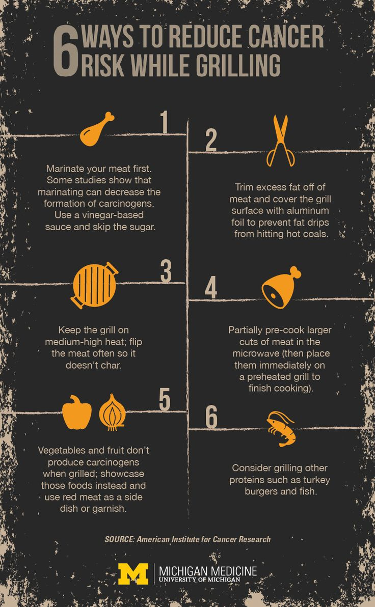 10 commandments of physical therapy - 6 Ways To Reduce Your Cancer Risk When Grilling Meat Infographic