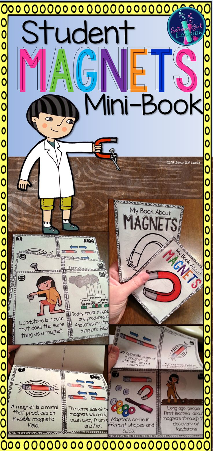 How Magnets Work