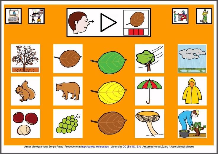 MATERIALES - Tableros de Comunicación de 12 casillas.    Tablero de comunicación de doce casillas sobre el otoño.    http://arasaac.org/materiales.php?id_material=224
