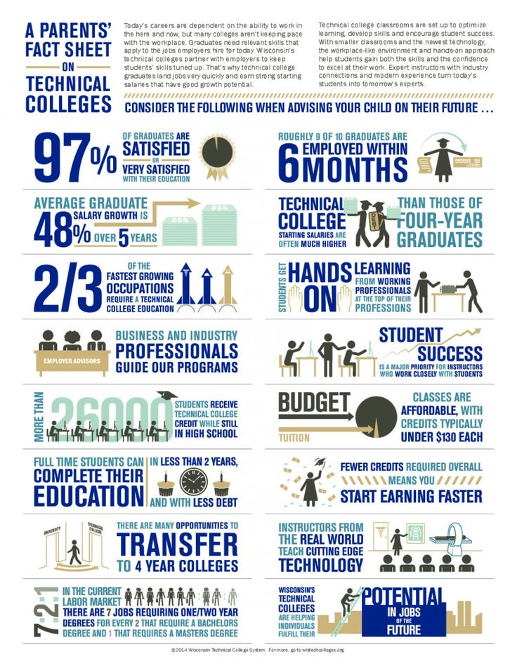 8 best Benefits of a Technical College Degree images on Pinterest - maximo administrator sample resume