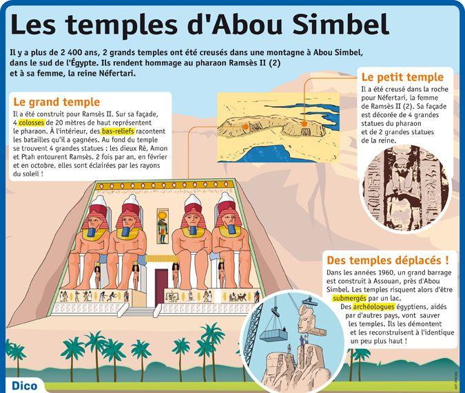 Fiche exposés : Les temples d'Abou Simbel