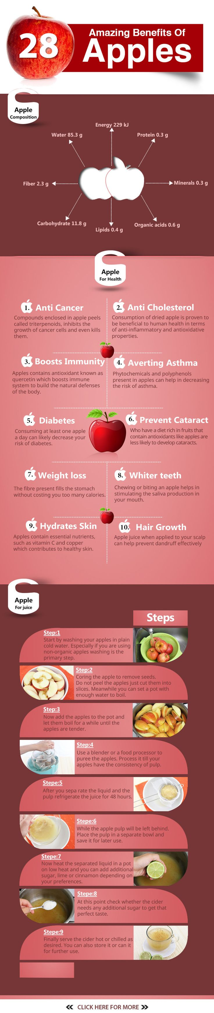 minerals and vitamins. Here is a list of the top 15 apple benefits for skin & Health. ..