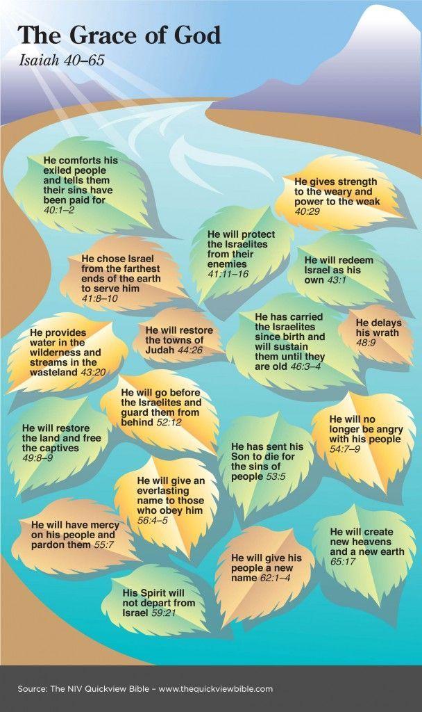 7 blessings pentecost