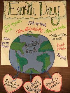 Cool Earth Day Anchor Chart/Poster.