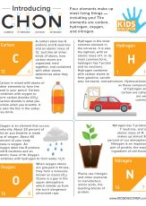 CHON_5 Four elements make up most living things — including you! The elements are carbon, hydrogen, oxygen, and NITROGEN