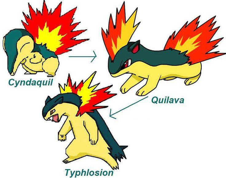 pokemon cyndaquil pokemon images pokemon images