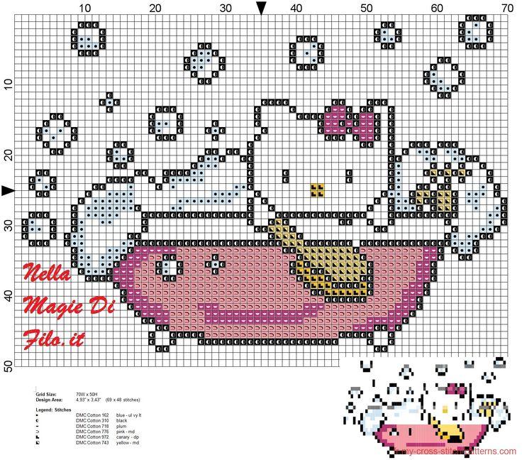 Hello Kitty dans la baignoire