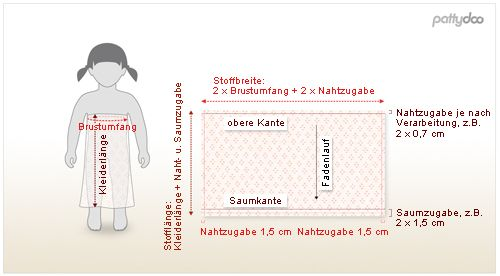 Smok-Kleid Anleitung Stoffmenge, klein