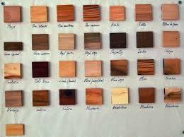 tipos de maderas - Buscar con Google