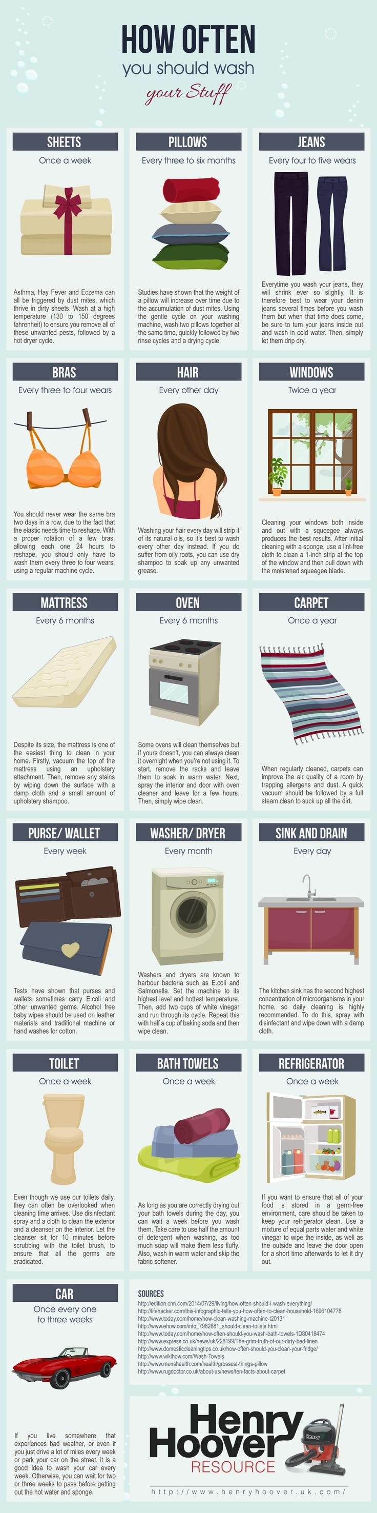 Everybody wants to have a clean home, but sometimes it's hard to know often you should clean certain items.  After reading the chart below, I was pretty surprised how off I was on certain things.  Apparently, I don't need to wash my jeans so much. This super helpful chart was put together