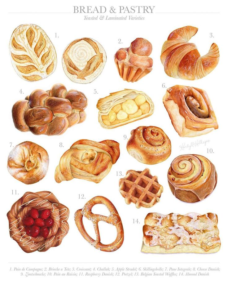 What better way to say 'Happy Mother's Day' than with lots of bread and pastries? by kendylln