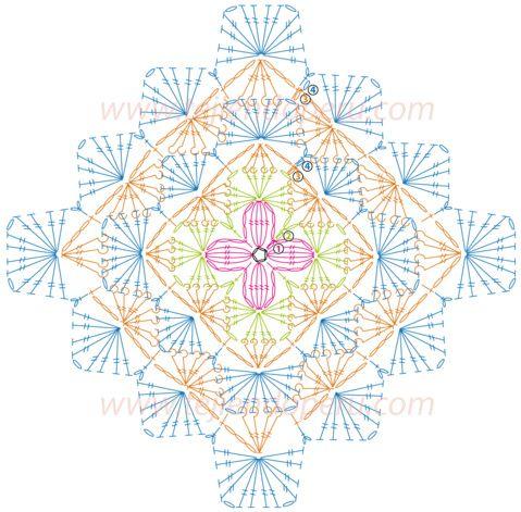 coussins carrés au crochet bavarois( bavarian crochet square):