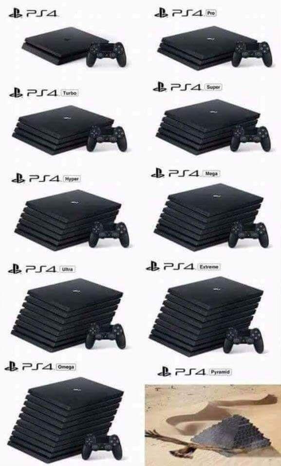 Futuro do PS4