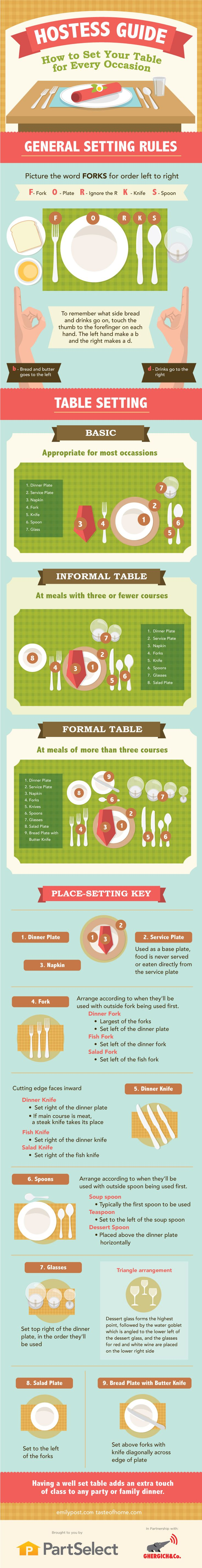 Learn how to set the perfect table with our hosting guide tips and tricks!