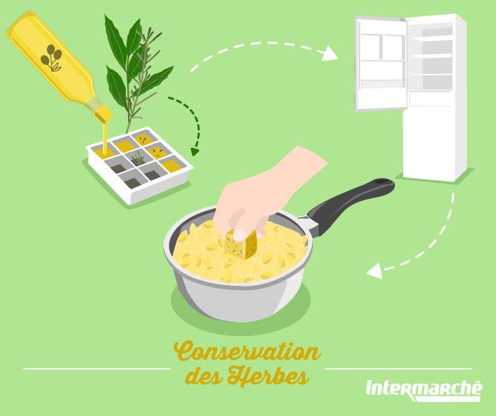 17 meilleures images propos de nos astuces en cuisine - Plat cuisine a congeler ...