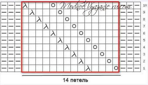 Шапка для девочки узором ложная коса - Modnoe Vyazanie ru.com