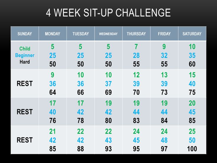 30 Day Push Up Challenge | 30-Day Sit Up Challenge | The Weekly Workout