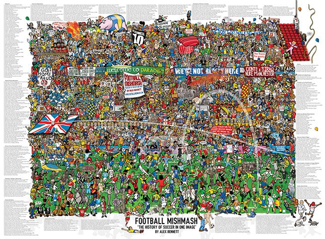 Beautiful Games: a complete illustrated history of football