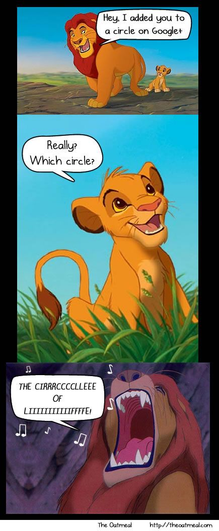 What Google+ Circles are really about #LionKing