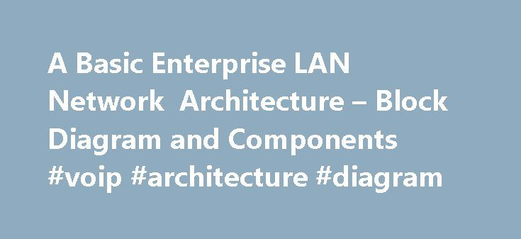 A Basic Enterprise LAN Network Architecture – Block Diagram and Components #voip #architecture #diagram http://arkansas.remmont.com/a-basic-enterprise-lan-network-architecture-block-diagram-and-components-voip-architecture-diagram/  # A Basic Enterprise LAN Network Architecture Block Diagram and Components Have you ever wondered about what could be the various networking components that make an enterprise LAN (Computer Network / Local Area Network)? The above diagram shows you the…