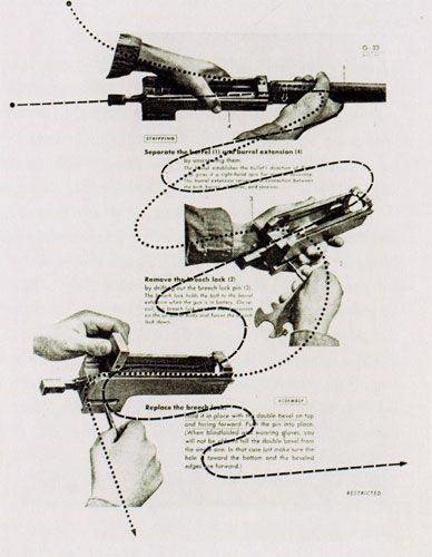 30 Gloireuses-E.U Will Burtin: Design and Science, manuel de construction d'armes pendant la guerre. Le manuel aurait accentué la productivité des employés.