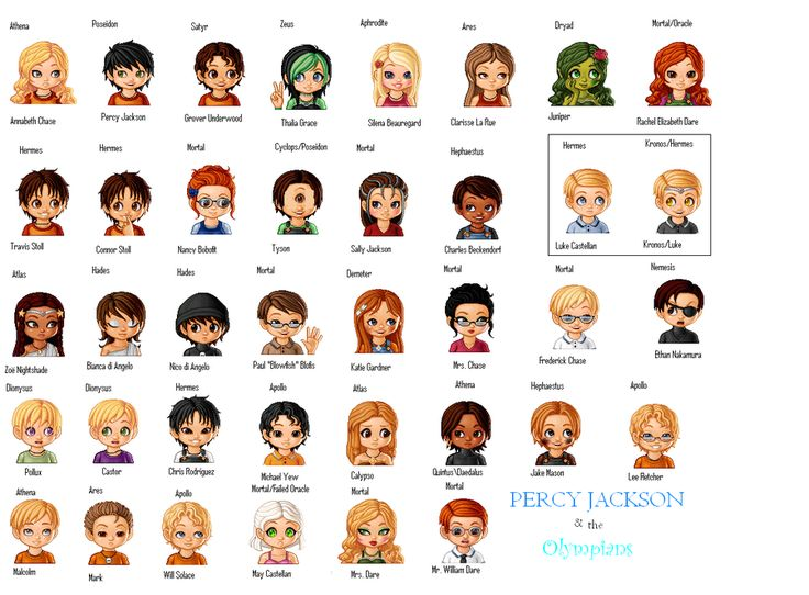 Percy Jackson Characters - Google Search