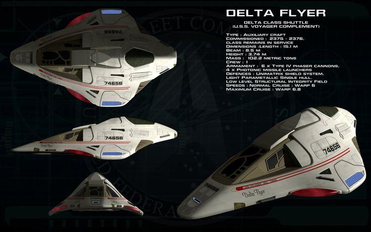 Delta Flyer ortho [update] by unusualsuspex on deviantART