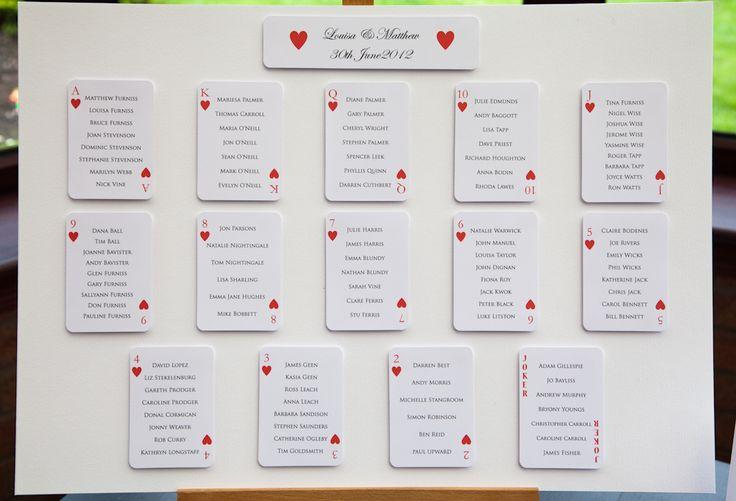 33 Best Peach Wedding Theme Images On Pinterest Casino Wedding Las Vegas Weddings And Vegas
