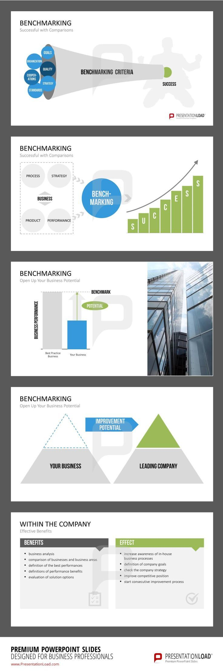 17 best VALUE CHAIN ANALYSIS // POWERPOINT TEMPLATES images on ...