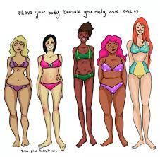 """""""Unser Körper reagiert negativ auf Unter- oder Übergewicht trotz …"""