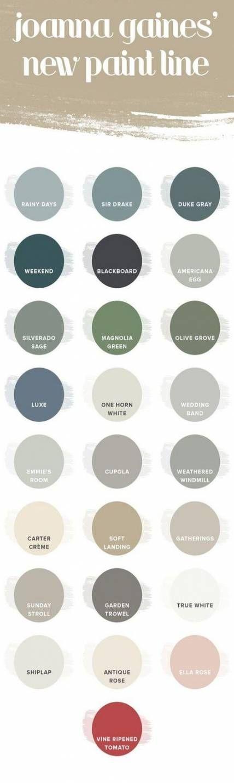 23 ideas farmhouse industrial decor joanna gaines paint on industrial farmhouse paint colors id=90743