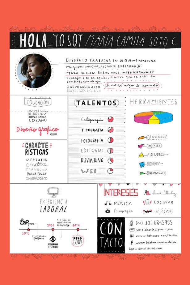 how to write a creative resumes