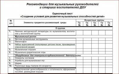 ДОКУМЕНТАЦИЯ МУЗЫКАЛЬНОГО РУКОВОДИТЕЛЯ - Форум
