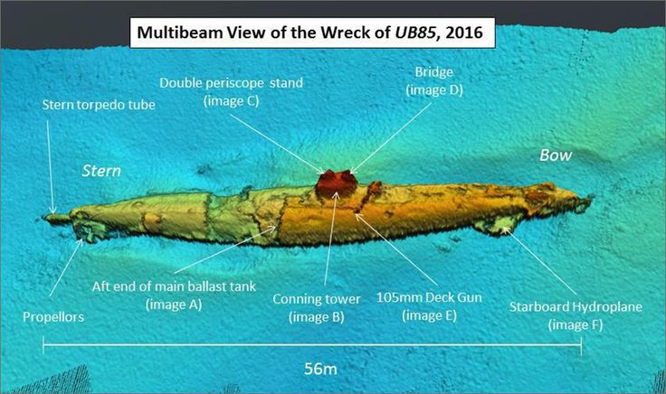 The Crew Of This WW2 Sub Claimed They Were Attacked By A Sea Monster – Now The Wreck Has Been Found