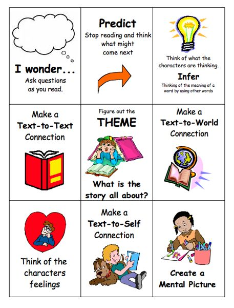 Reading Comprehension Strategies: Classroom, Reading Comprehension, Comprehension Strategies, Reading Strategies, Literacy Center, Guided Reading, Language Arts